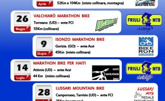Locandina_calendario_FriuliMtbChallenge_2019 - Copia